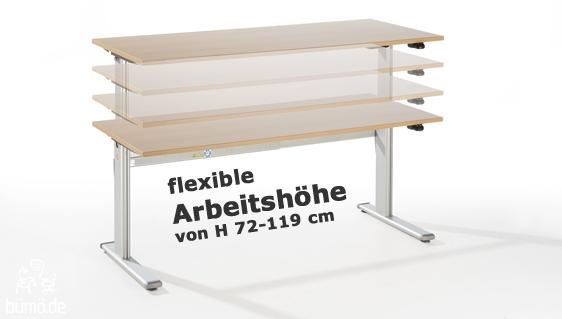 b m ergonomischer schreibtisch elektrisch h henverstellbar b rotisch ebay. Black Bedroom Furniture Sets. Home Design Ideas